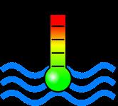 water-temperatuur